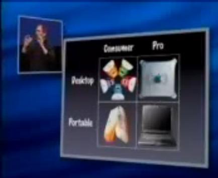 Mac G3 lineup