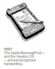 Wired's Newton graphic